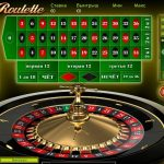Online Roulette. The Martingale Method