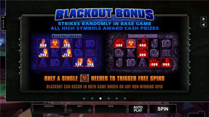 اسلات Lost Vegas Blackout Bonus