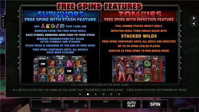 رژیمFree Spinsدر Lost Vegas از Microgaming