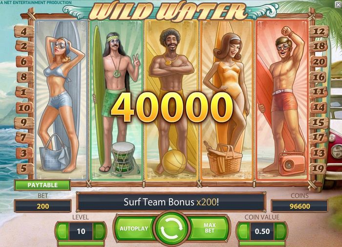 Wild Water Slot: Surf Team Feature