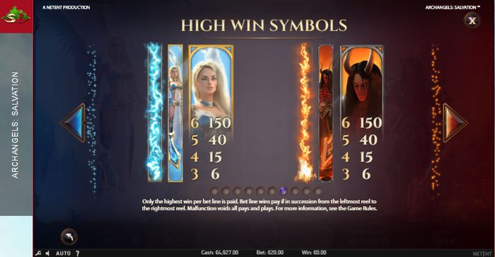 Archangels: Salvation slot higher symbols