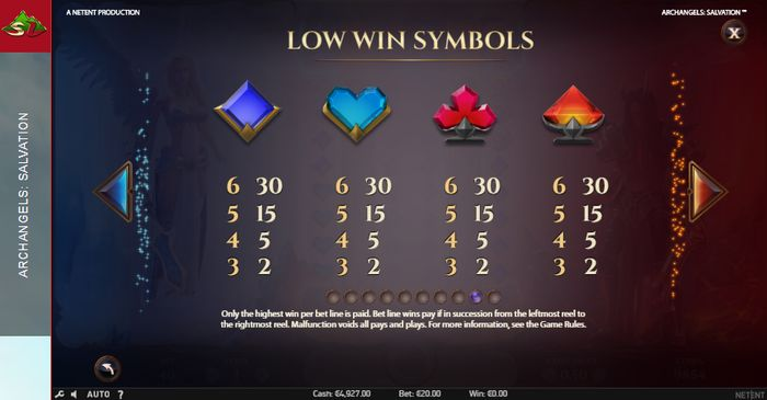 Archangels: Salvation slot lower symbols