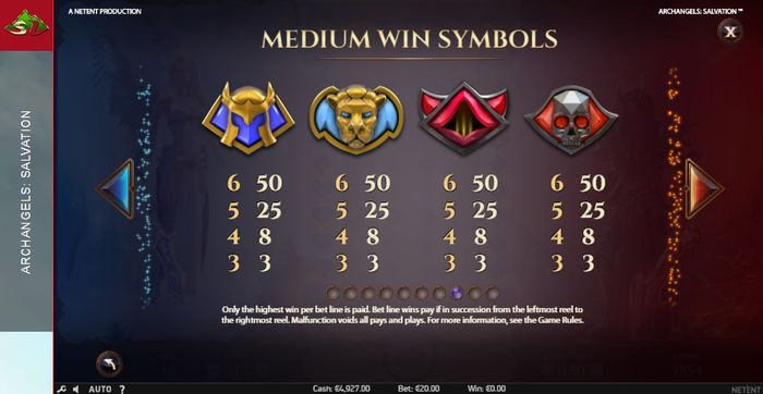 Archangels: Salvation slot medium symbols