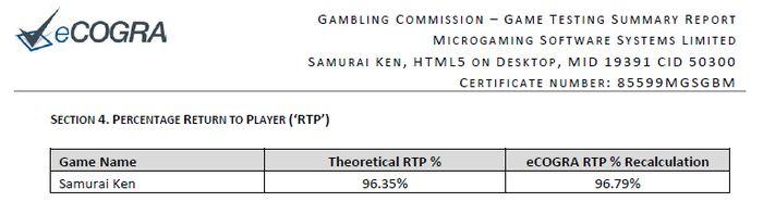 Игровой автомат Samurai Ken: результаты eCOGRA